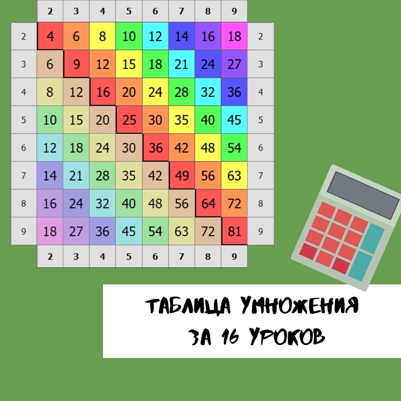 Курс таблица умножения за 16 уроков